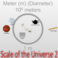 The sequel to Scale of the Universe, now with better graphics & more!